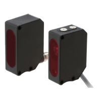 Coaxial Beam Sensors